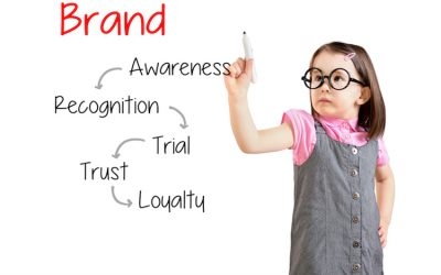 How to Build Brand Loyalty To Your Business